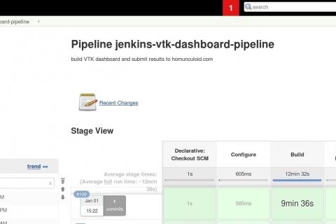 02-jenkins-pipeline
